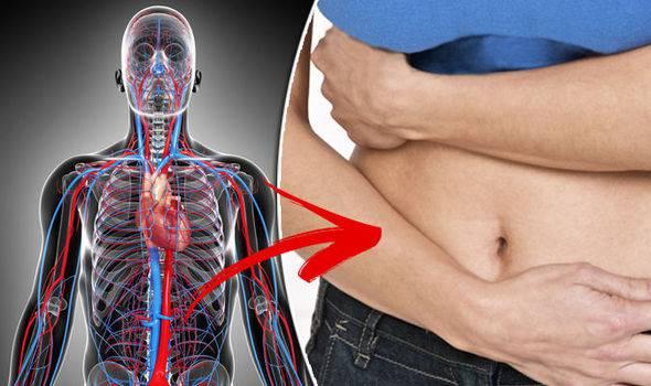 درد شکم در بیمارن آنوریسم